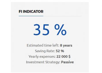 How Financial Independence Indicator Is Calculated?