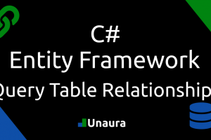 How To Query Table Relationships with Linq/Entity Framework in C#